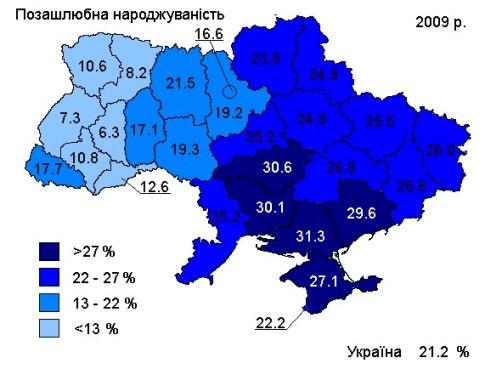 Позашлюбна народжуваність в Україні