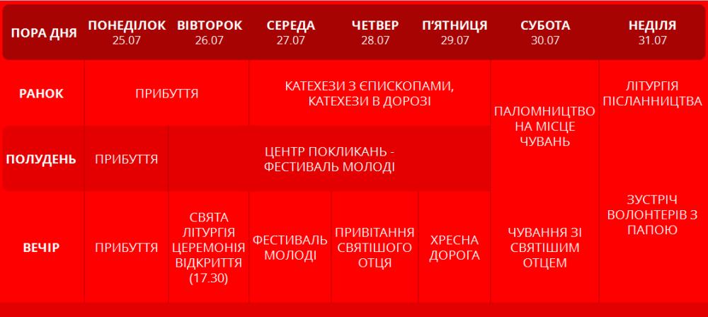 сдм програма